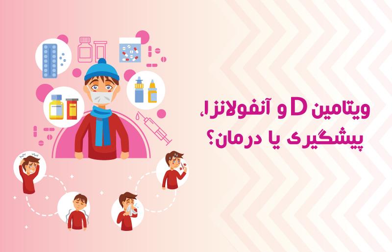 vitamin-d-&-anfolanza-13-9-98